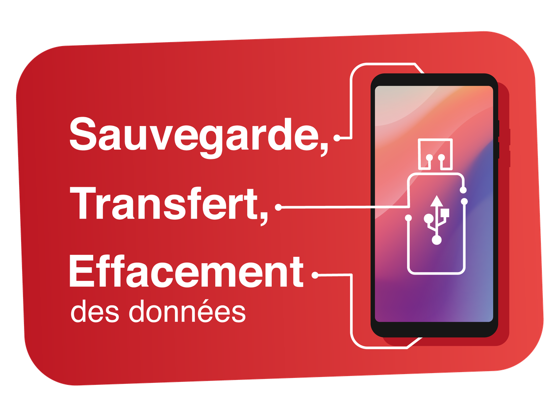 Shop in shop Point Service Mobiles Welcom Châteauroux Leclerc - Pack Datas