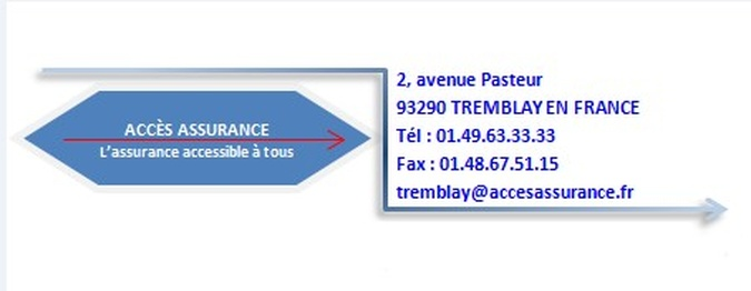 ACCES ASSURANCE-TREMBLAY